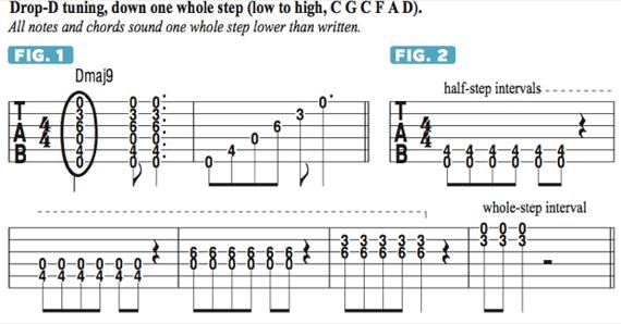 Примеры использования необычных аккордов