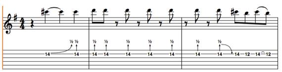 Табулатуры и ноты соло для гитары