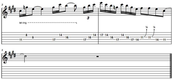 Крутые фанковые соло для электрогитары