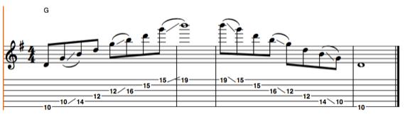 Слайд гитара с элементами шреда.