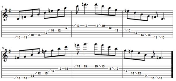 Слад гитара - ноты и табы