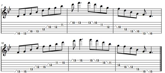 Ноты и табулытуры упражнений на слайд гитару