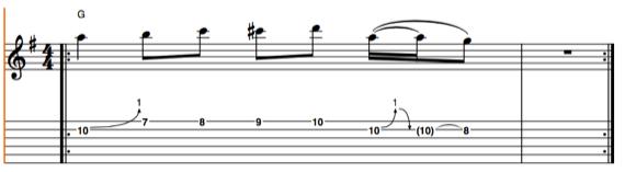 Табулатура и ноты самой популярной гитарной фразы Джо Уолша