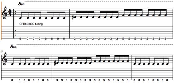 Уроки метала на гитаре