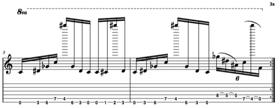 Табы, ноты и аудио риффов для гитары