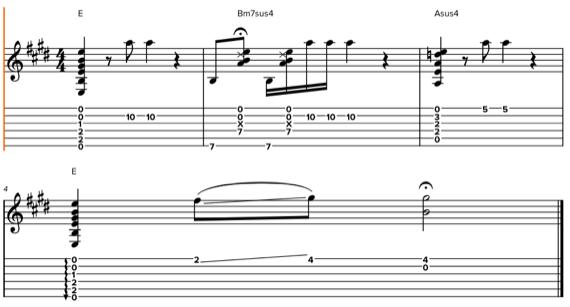 Ноты Джо Сатриани по создании гитарных мелодий