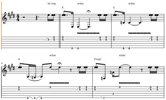 Табы и табулатуры мелодий Джо Сатриани