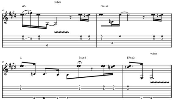 Как написать мелодию для гитары