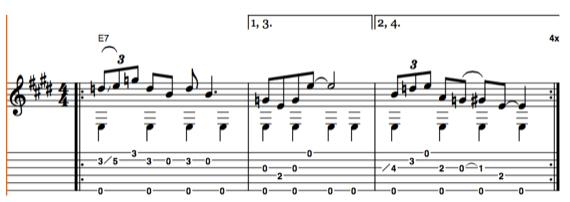 Уроки гитары. Табы и ноты риффов в стиле The Black Keys