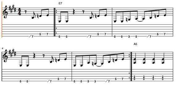 Уроки гитары в стиле The Black Keys