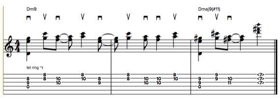 Табы и ноты гитарных фраз от Пэта Метини