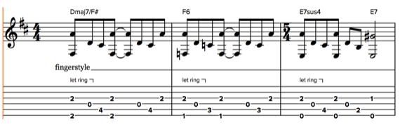 Акустическая гитара Пэта Метини