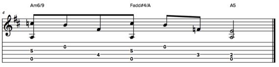 Урок гитары в стиле Пэта Метини