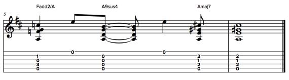 Уроки гитары в стиле игры Пэта Метини