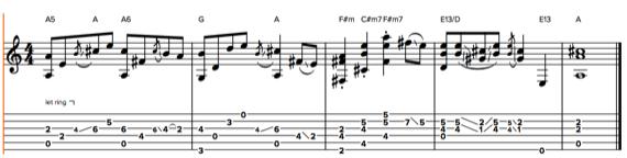 Фразы на гитаре в духе Пэта Метини