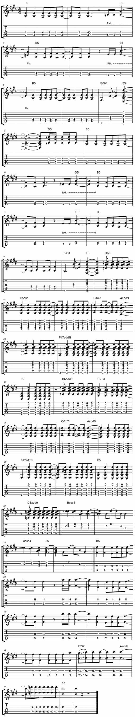 Табы и ноты риффов в стиле группы Foo Fighters