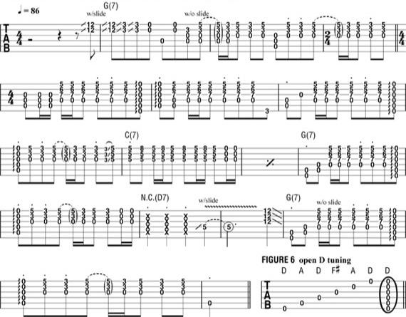 Гитарные уроки от Роберта Джонсона