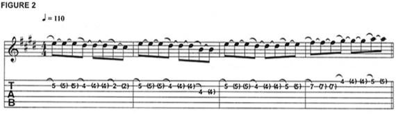Как добиться звука тремоло, используя ручки громкости на гитаре