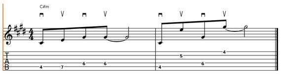 Ноты и табы упражнений для разминки гитаристов