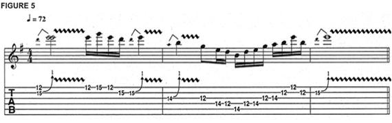Техника исполнения вибрато на бендах гитары