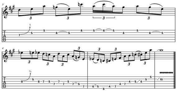 Ноты и табы блюзовых фраз для гитары