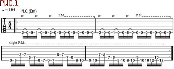 Горячие метал риффы для гитары