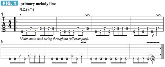 Мелодическая линия гармонизации минорной гаммы