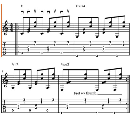 Арпеджио на гитаре без каподастра