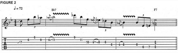 Техника исполнения вибрато в стиле Клэптона
