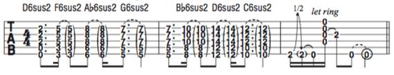 Ритмы с синкопами на акустической гитаре в альтернативном строе