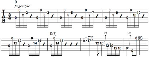 Альтернативный строй гитары в сочитании с педальным тоном