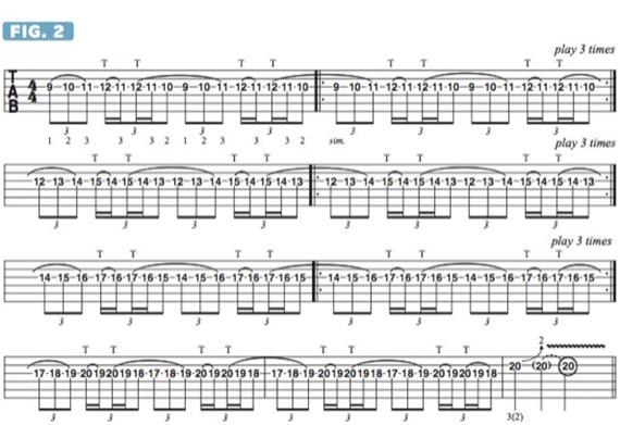 Игра двуручным тэппингом на гитаре