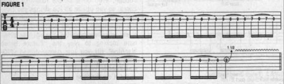 Пример использования открытых струн в соло