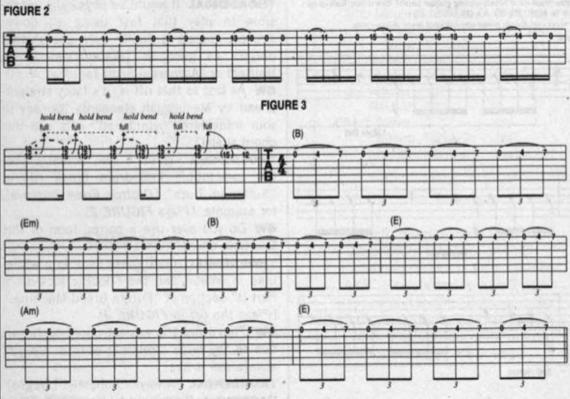 Ноты соло с открытыми струнами