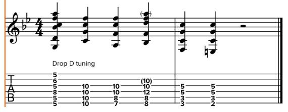 Строй гитары drop в и на тон ниже