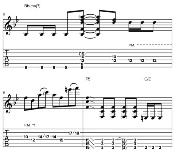 Как сочинить крутой рифф дл гитары