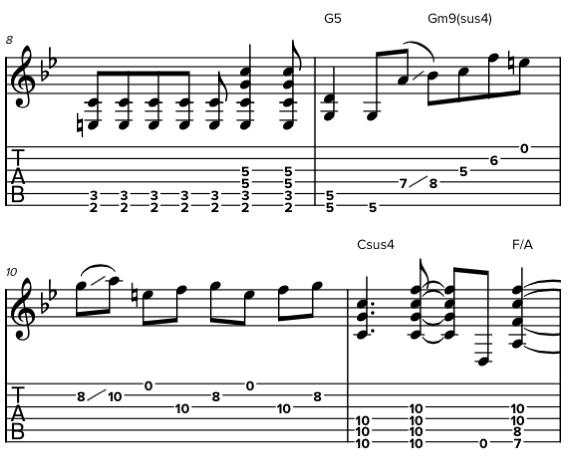 использовать рифф для гитары в своей песне