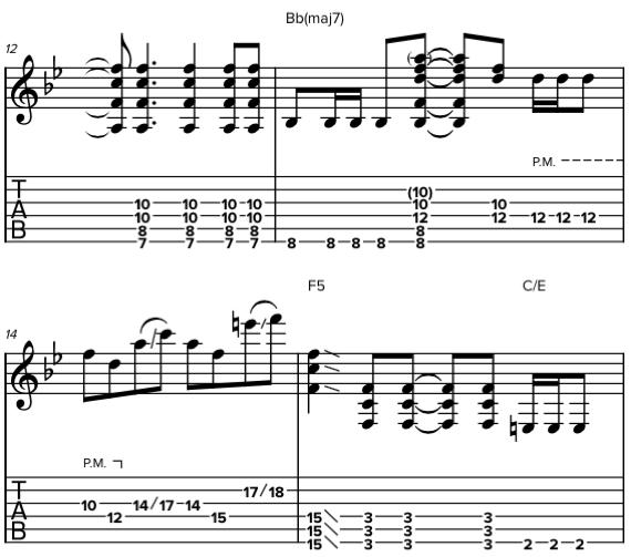 Табы и ноты риффов для гитары