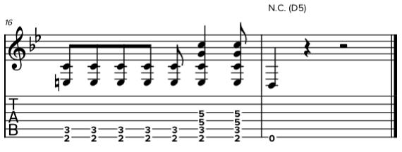 Мощный рифф для гитары