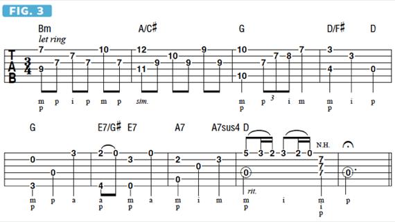 Баллады на акустической гитаре