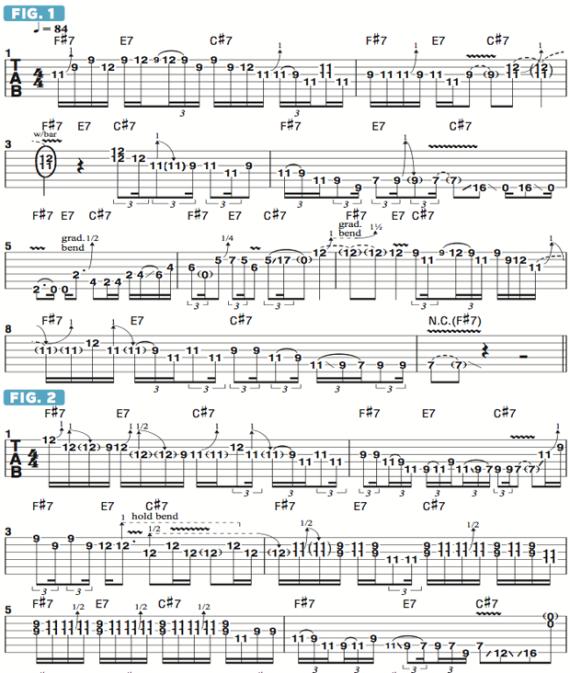 Научиться играть соло Джимми Хендрикса