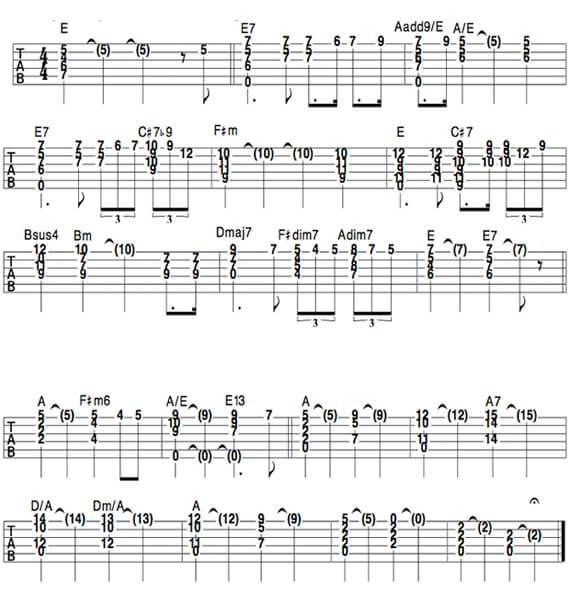 Табы и ноты переложение Ave Maria для электрогитары