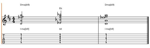 Аккордовые последовательности фламенко