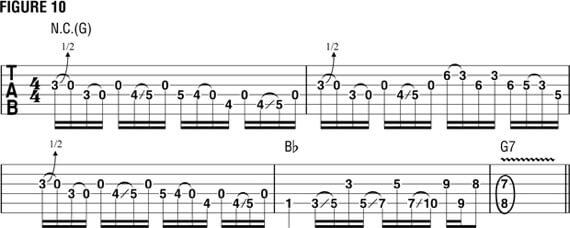 Крутой гитарный рифф в духе Стива Морса