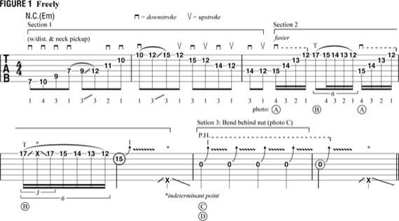 Играть свип-пикингом, крутая гитарная фраза