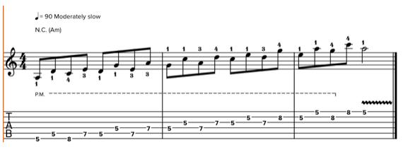 Игры пентатоники приемом переката по ладам гитары