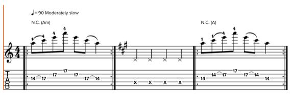 Тройной и двойной перекат на гитаре