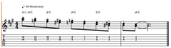 Как правильно играть дабл-стопы на гитаре