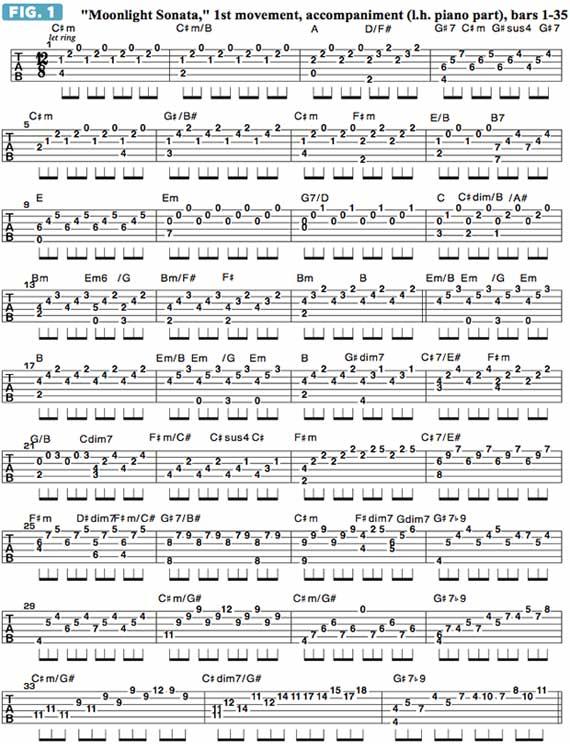 Переложение лунной сонаты для гитары