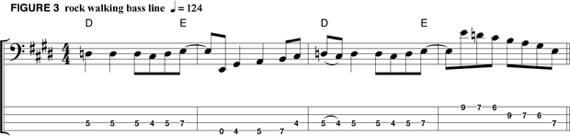 Риффы для бас-гитары